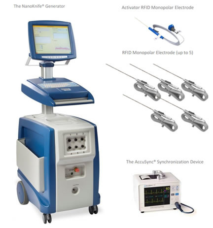 nanoknife technology, tumor ablation technology, cancer, cancer treatment, Modern Cancer Hospital Guangzhou, pancreatic cancer